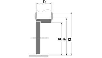 Kapı Teknik Bilgileri